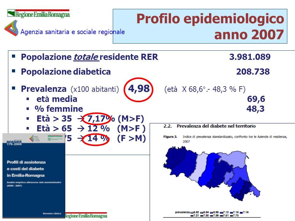 Profilo epidemiologico anno 2007 Agenzia sanitaria e sociale regionale Popolazione totale residente RER 3.981.089 Popolazione diabetica 208.738 Preval
