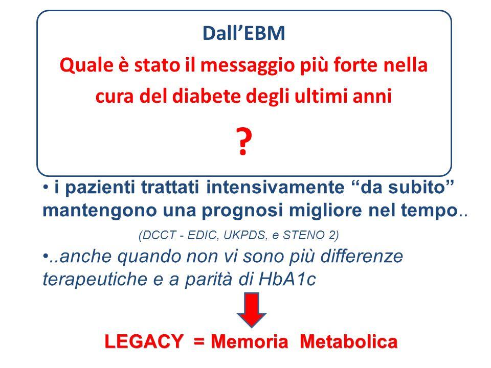 DallEBM Quale è stato il messaggio più forte nella cura del diabete degli ultimi anni ? i pazienti trattati intensivamente da subito mantengono una pr