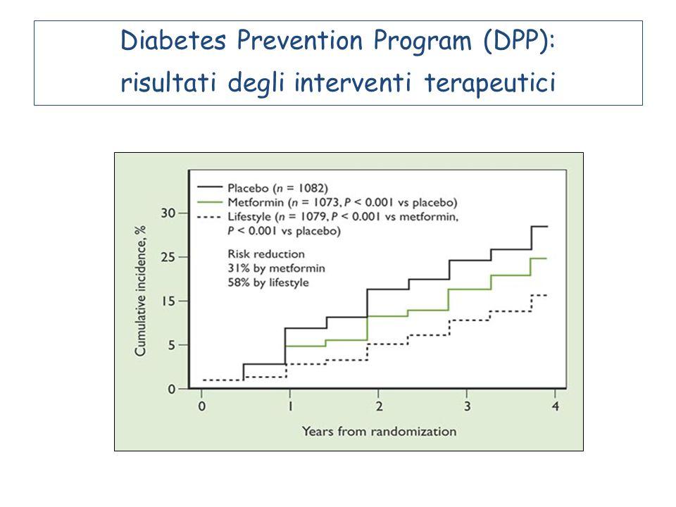 Diabetes Prevention Program (DPP): risultati degli interventi terapeutici