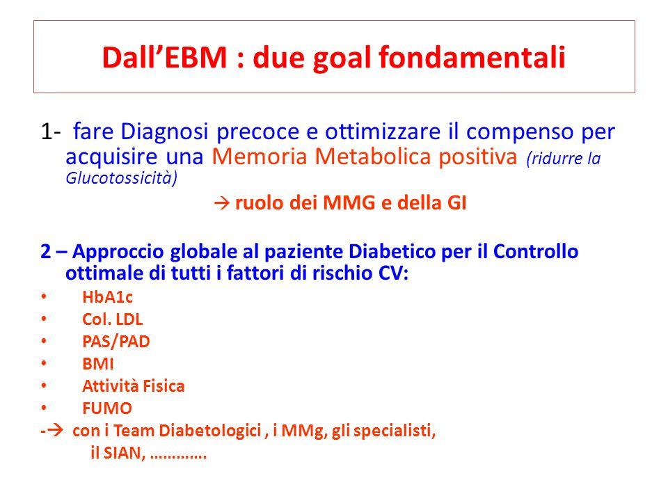 DallEBM : due goal fondamentali 1- fare Diagnosi precoce e ottimizzare il compenso per acquisire una Memoria Metabolica positiva (ridurre la Glucotoss