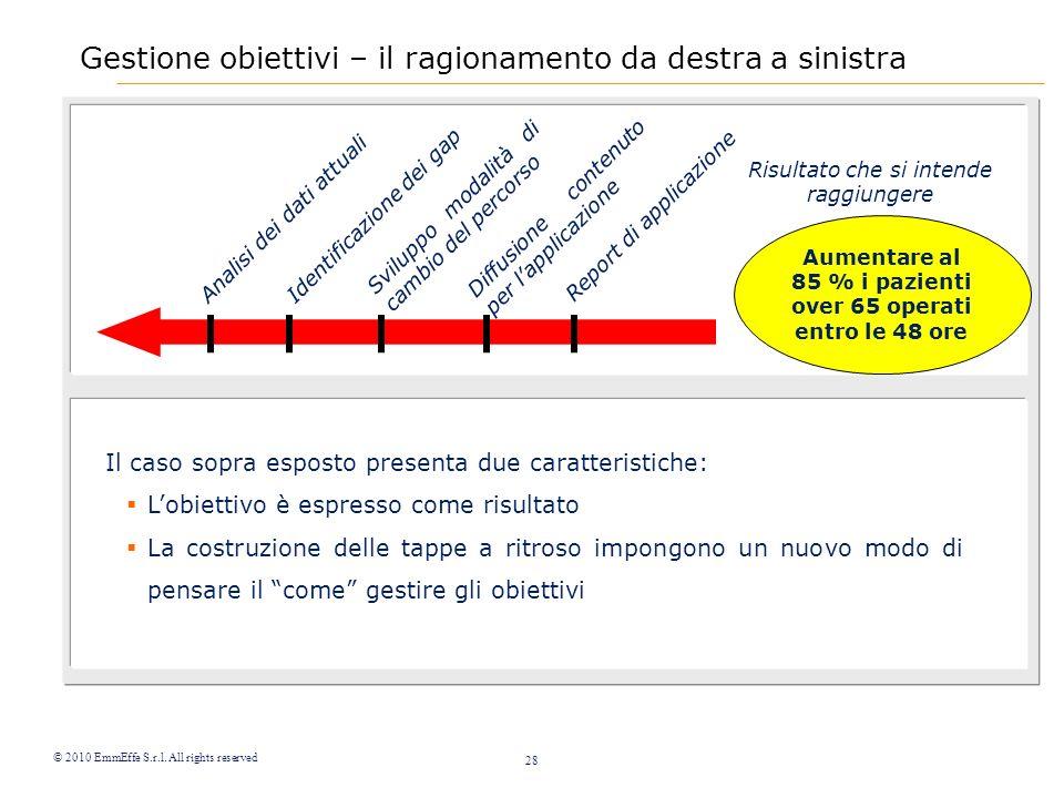 © 2010 EmmEffe S.r.l. All rights reserved 28 Gestione obiettivi – il ragionamento da destra a sinistra Risultato che si intende raggiungere Il caso so