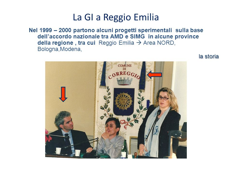 La GI a Reggio Emilia Nel 1999 – 2000 partono alcuni progetti sperimentali sulla base dellaccordo nazionale tra AMD e SIMG in alcune province della re