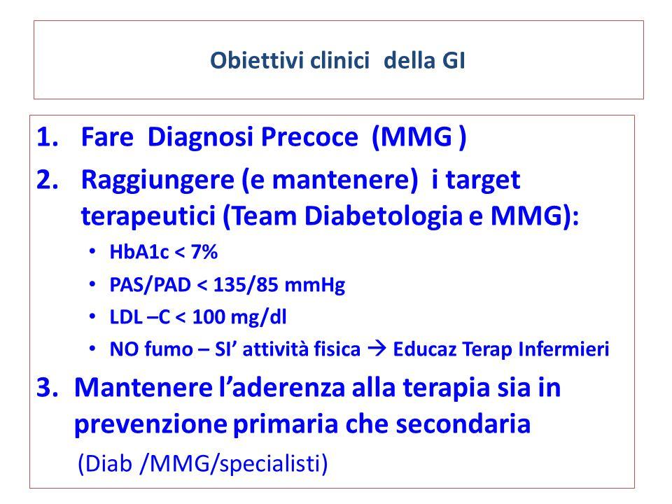 Obiettivi clinici della GI 1.Fare Diagnosi Precoce (MMG ) 2.Raggiungere (e mantenere) i target terapeutici (Team Diabetologia e MMG): HbA1c < 7% PAS/P