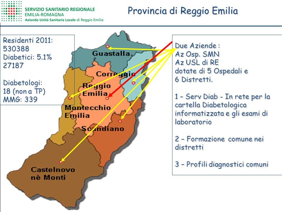Provincia di Reggio Emilia Due Aziende : Az Osp. SMN Az USL di RE dotate di 5 Ospedali e 6 Distretti. 1 – Serv Diab - In rete per la cartella Diabetol