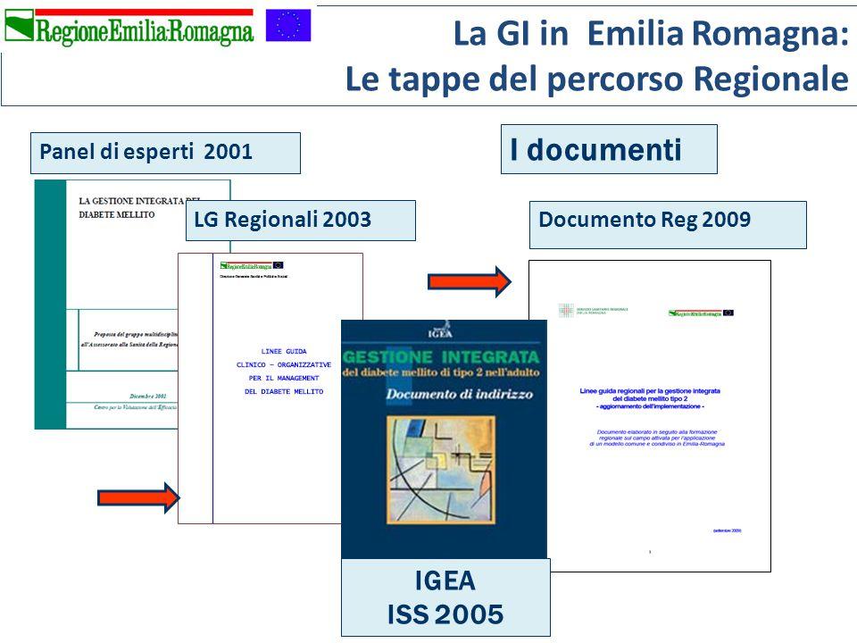 Provincia di Reggio Emilia Due Aziende : Az Osp.
