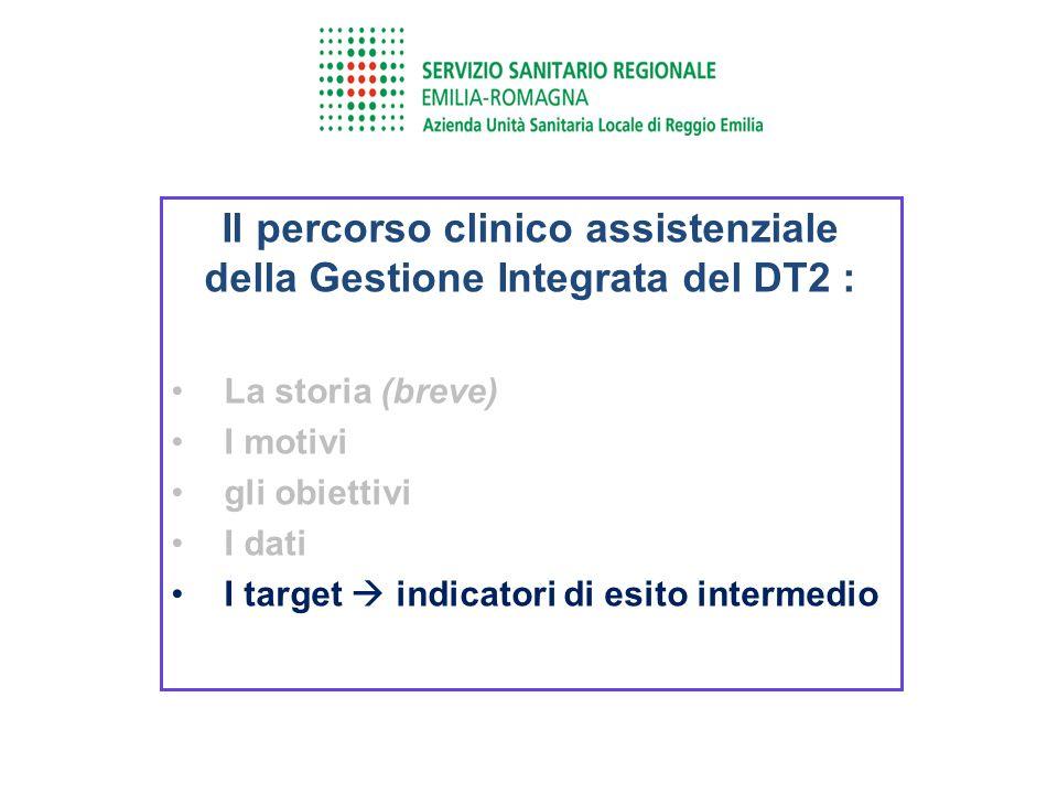 Il percorso clinico assistenziale della Gestione Integrata del DT2 : La storia (breve) I motivi gli obiettivi I dati I target indicatori di esito inte