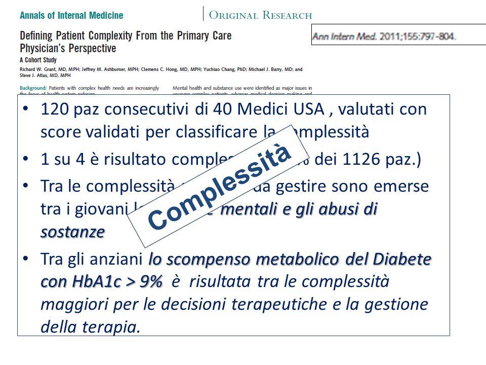 120 paz consecutivi di 40 Medici USA, valutati con score validati per classificare la complessità 1 su 4 è risultato complesso (25,6% dei 1126 paz.) e