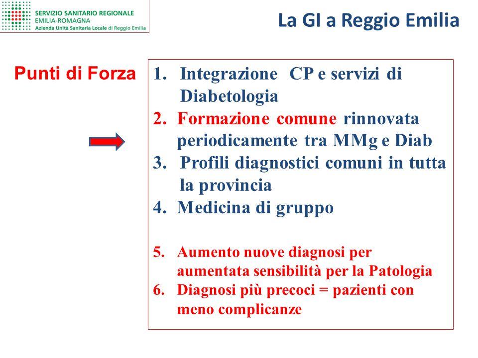La GI a Reggio Emilia Punti di Forza 1.Integrazione CP e servizi di Diabetologia 2.Formazione comune rinnovata periodicamente tra MMg e Diab 3.Profili