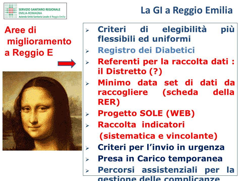 La GI a Reggio Emilia Criteri di elegibilità più flessibili ed uniformi Registro dei Diabetici Referenti per la raccolta dati : il Distretto (?) Minim