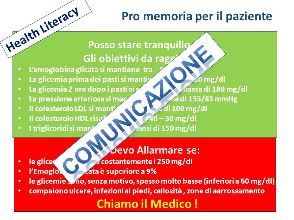 osso Pro memoria per il paziente Posso stare tranquillo se: Gli obiettivi da raggiungere Lemoglobina glicata si mantiene tra 6.5 - 7% La glicemia prim