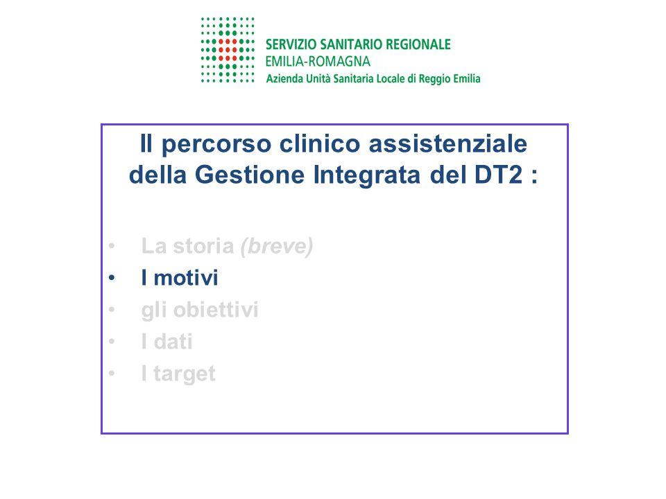 Prevalenza del Diabete nellIMA in Provincia di Reggio Emilia 24,8% SCA e Diabete nella Rete Cardilogica a RE negli anni 2004- 2005-2006 Se il Modello assistenziale è efficace dobbiamo ridurre gli eventi CV nei Diabetici