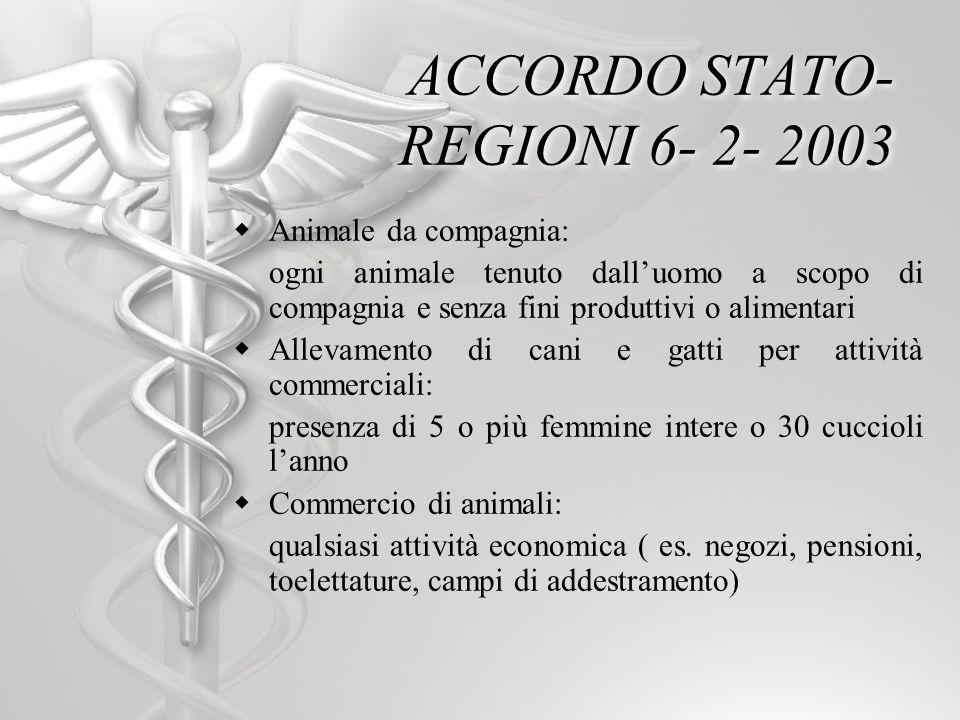 ACCORDO STATO- REGIONI 6- 2- 2003 Animale da compagnia: ogni animale tenuto dalluomo a scopo di compagnia e senza fini produttivi o alimentari Allevam