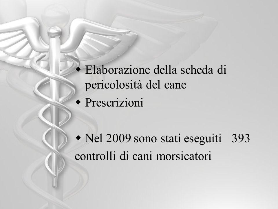 Elaborazione della scheda di pericolosità del cane Prescrizioni Nel 2009 sono stati eseguiti 393 controlli di cani morsicatori