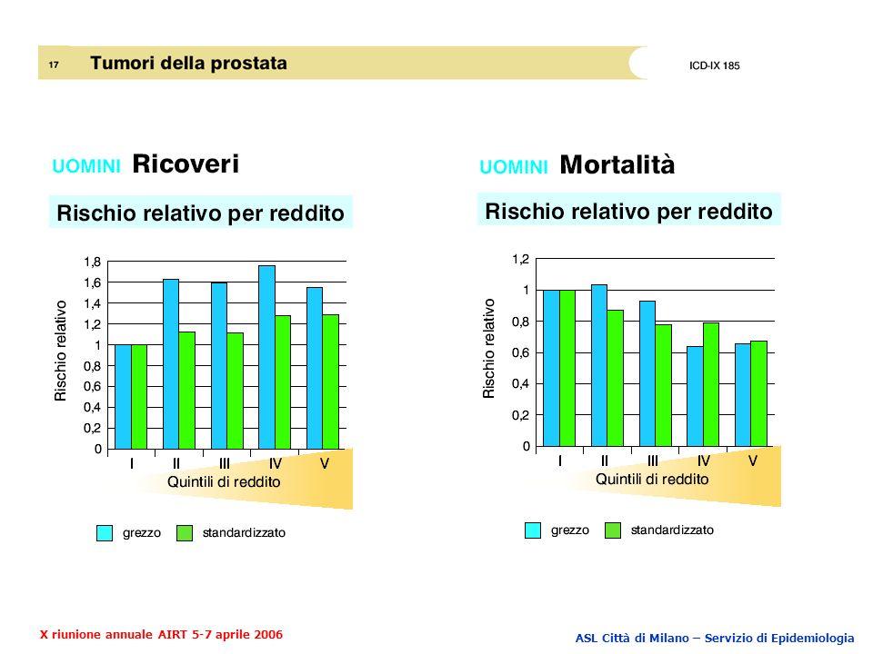 ASL Città di Milano – Servizio di Epidemiologia