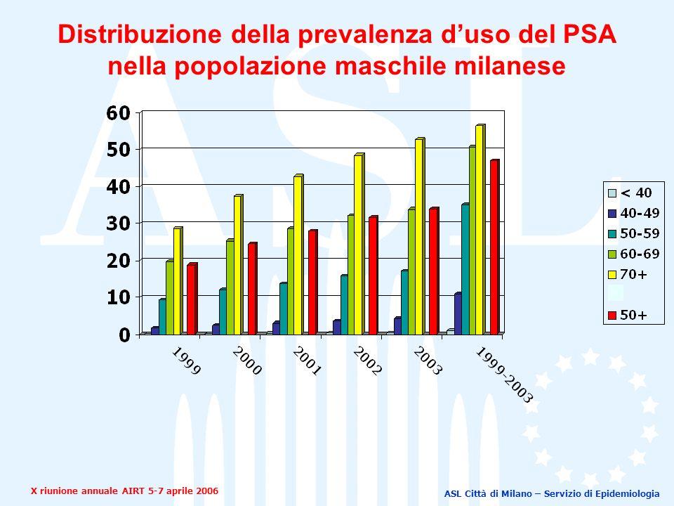 Distribuzione della prevalenza duso del PSA nella popolazione maschile milanese X riunione annuale AIRT 5-7 aprile 2006