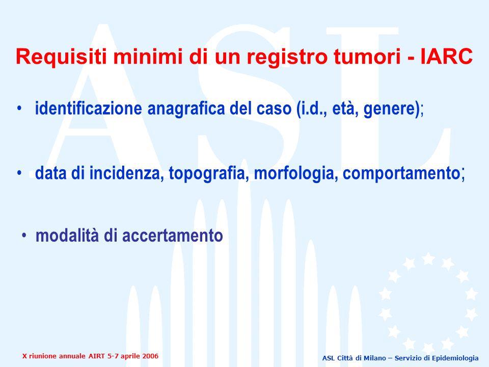 ASL Città di Milano – Servizio di Epidemiologia Andamento della spesa sanitaria dei casi incidenti (1999-2002) nei due anni successivi alla diagnosi - Registro Tumori di Milano X riunione annuale AIRT 5-7 aprile 2006