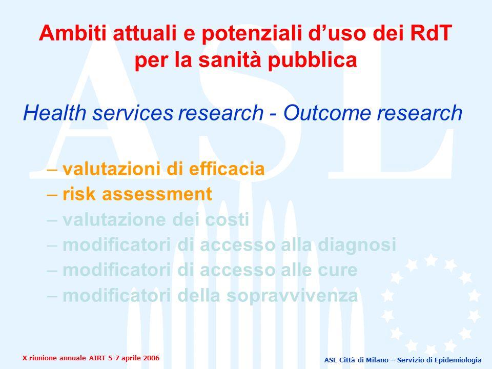 ASL Città di Milano – Servizio di Epidemiologia Rischio di decesso per numero di test PSA effettuati nei due anni precedenti la diagnosi X riunione annuale AIRT 5-7 aprile 2006