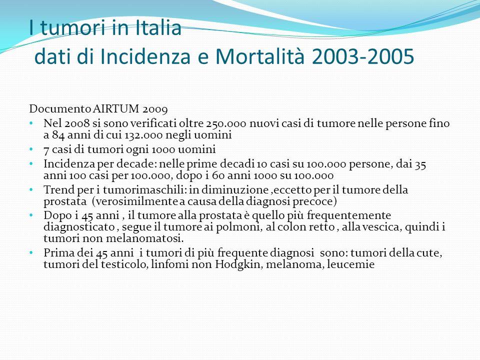 I tumori in Italia dati di Incidenza e Mortalità 2003-2005 Documento AIRTUM 2009 Nel 2008 si sono verificati oltre 250.000 nuovi casi di tumore nelle