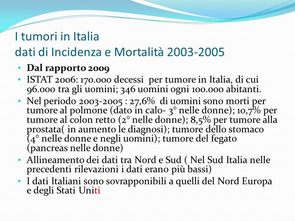 I tumori in Italia dati di Incidenza e Mortalità 2003-2005 Dal rapporto 2009 ISTAT 2006: 170.000 decessi per tumore in Italia, di cui 96.000 tra gli u