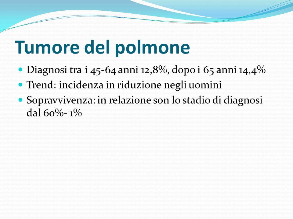 Tumore del polmone Diagnosi tra i 45-64 anni 12,8%, dopo i 65 anni 14,4% Trend: incidenza in riduzione negli uomini Sopravvivenza: in relazione son lo