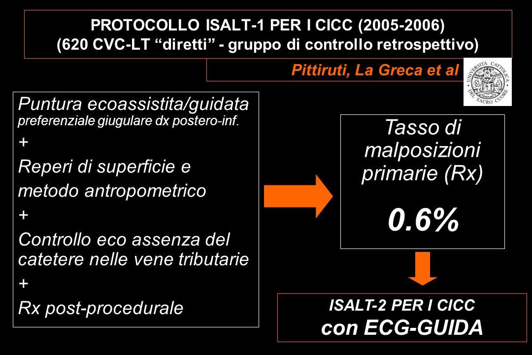 PROTOCOLLO ISALT-1 PER I CICC (2005-2006) (620 CVC-LT diretti - gruppo di controllo retrospettivo) Pittiruti, La Greca et al Puntura ecoassistita/guidata preferenziale giugulare dx postero-inf.
