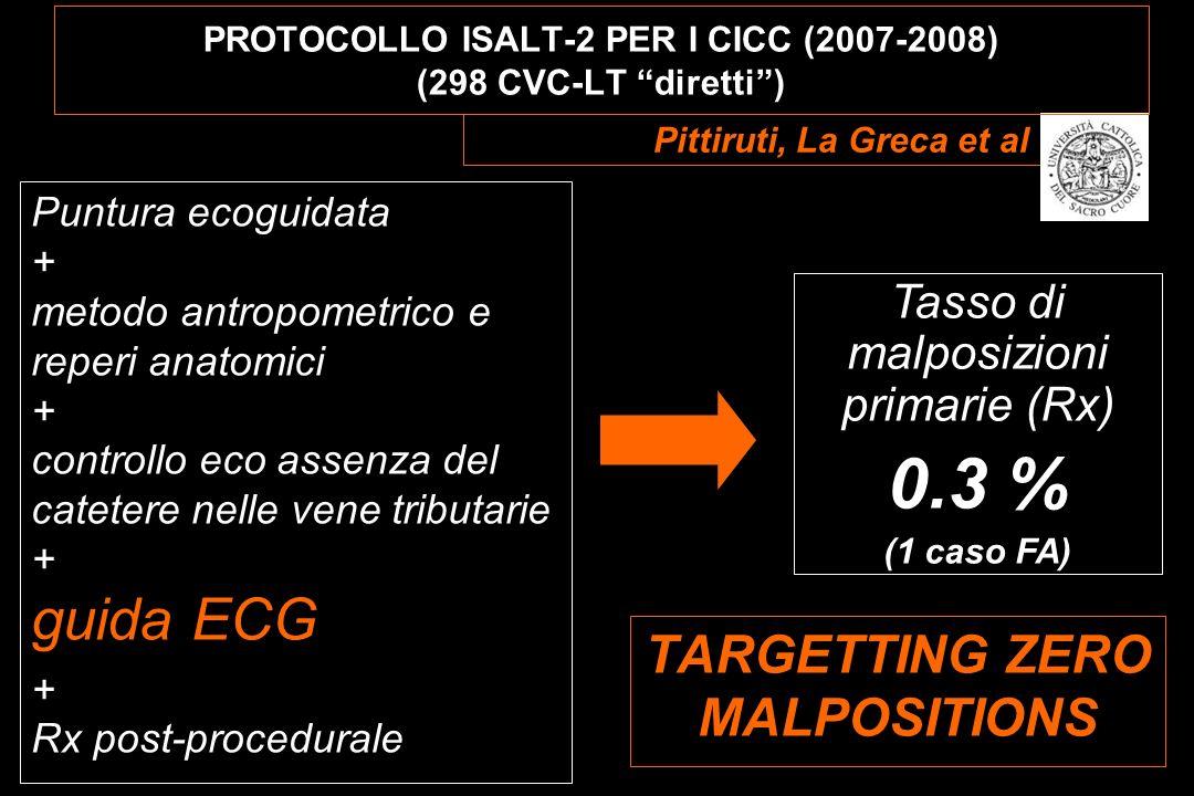 TARGETTING ZERO MALPOSITIONS Pittiruti, La Greca et al PROTOCOLLO ISALT-2 PER I CICC (2007-2008) (298 CVC-LT diretti) Tasso di malposizioni primarie (Rx) 0.3 % (1 caso FA) Puntura ecoguidata + metodo antropometrico e reperi anatomici + controllo eco assenza del catetere nelle vene tributarie + guida ECG + Rx post-procedurale
