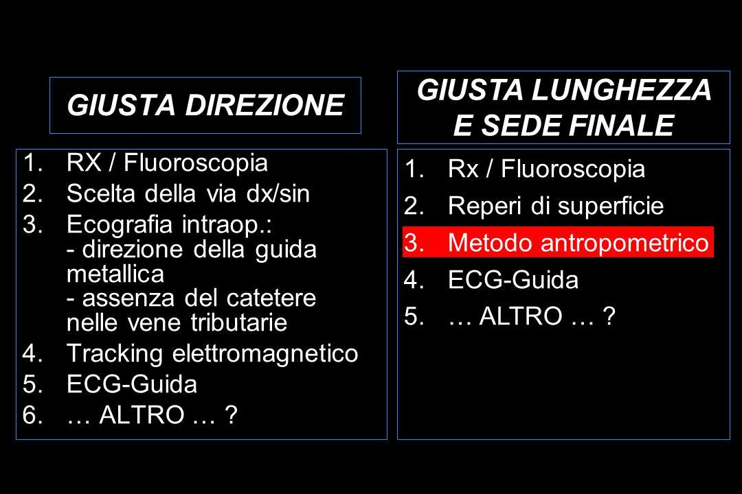 GIUSTA LUNGHEZZA E SEDE FINALE 1.Rx / Fluoroscopia 2.Reperi di superficie 3.Metodo antropometrico 4.ECG-Guida 5.… ALTRO … .