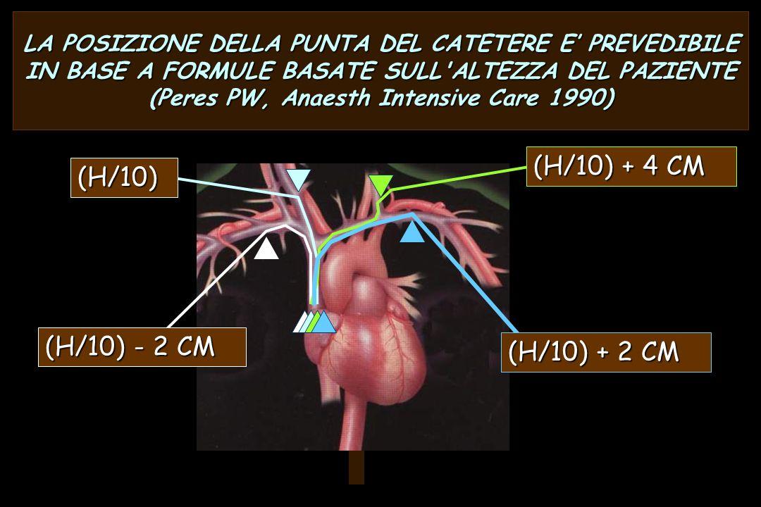 LA POSIZIONE DELLA PUNTA DEL CATETERE E PREVEDIBILE IN BASE A FORMULE BASATE SULL ALTEZZA DEL PAZIENTE (Peres PW, Anaesth Intensive Care 1990) (H/10) - 2 CM (H/10) (H/10) + 2 CM (H/10) + 4 CM