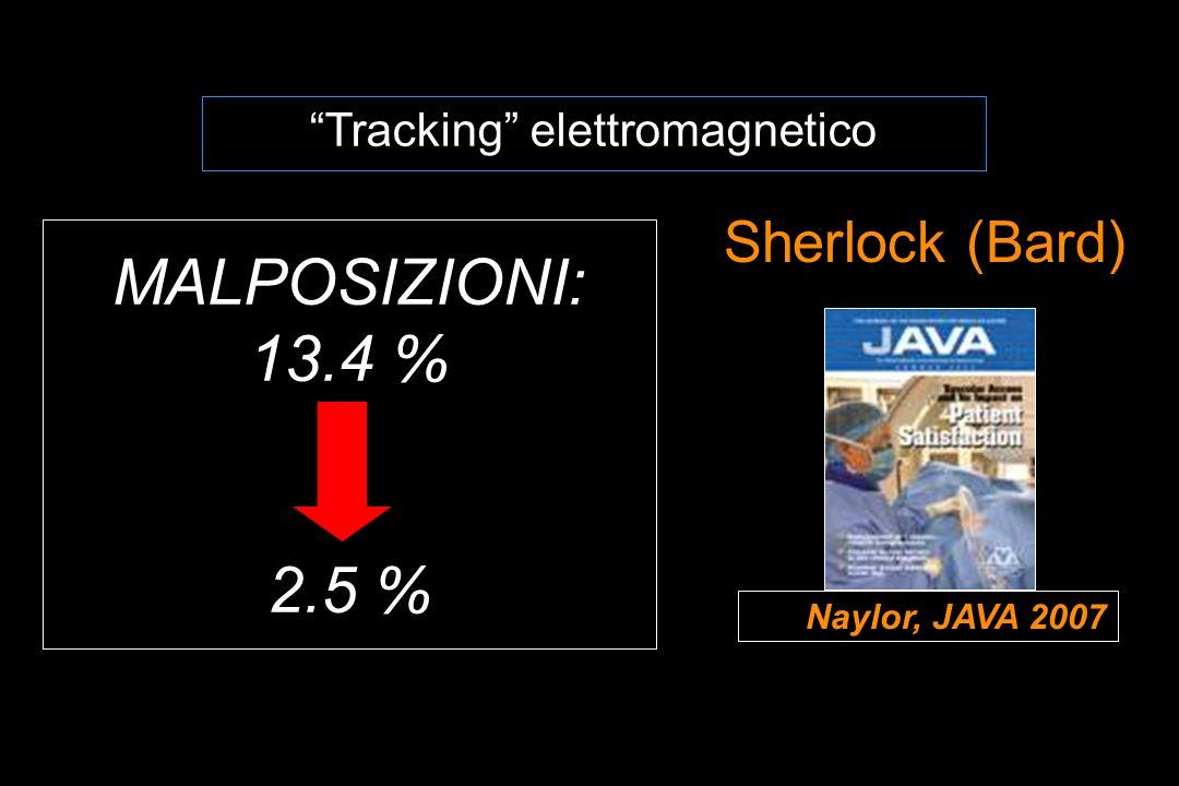 Tracking elettromagnetico MALPOSIZIONI: 13.4 % 2.5 % Naylor, JAVA 2007 Sherlock (Bard)