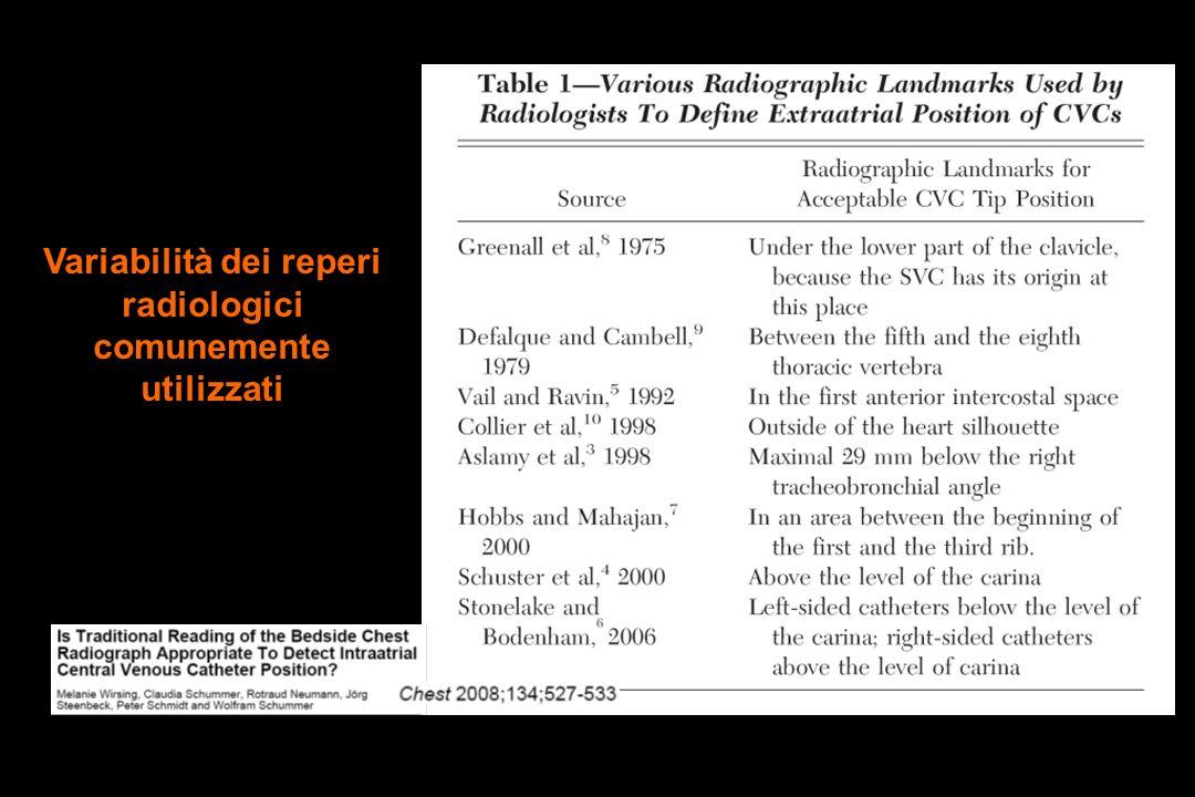 Variabilità dei reperi radiologici comunemente utilizzati