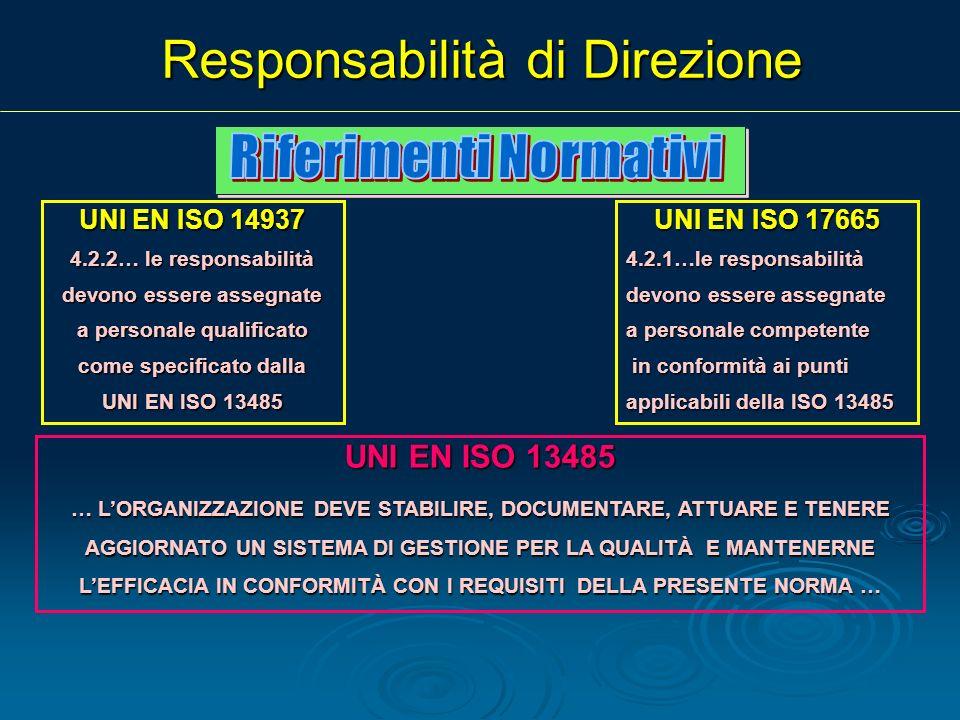 UNI EN ISO 14937 4.2.2… le responsabilità devono essere assegnate a personale qualificato come specificato dalla UNI EN ISO 13485 UNI EN ISO 17665 4.2