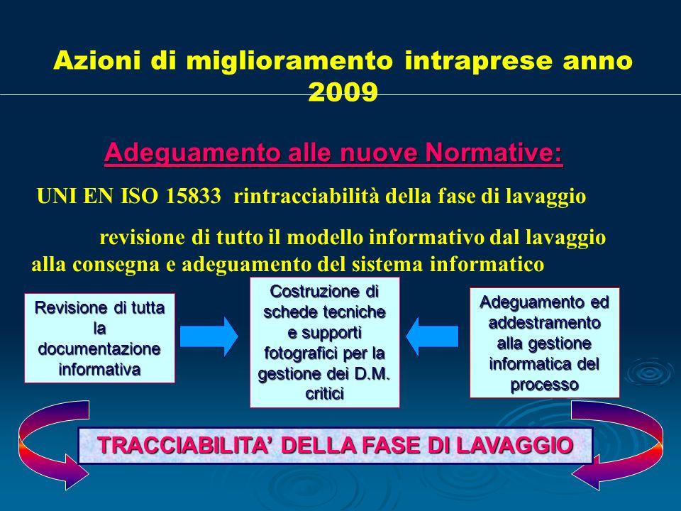 Azioni di miglioramento intraprese anno 2009 Adeguamento alle nuove Normative: UNI EN ISO 15833 rintracciabilità della fase di lavaggio revisione di t