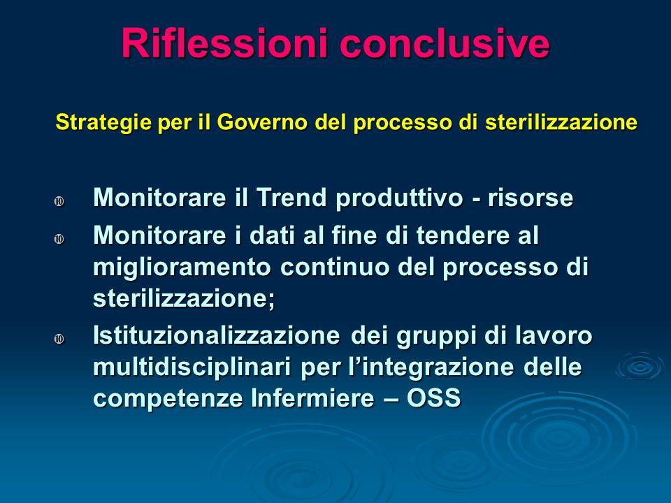 Strategie per il Governo del processo di sterilizzazione Monitorare ilTrend produttivo - risorse Monitorare il Trend produttivo - risorse Monitorare i
