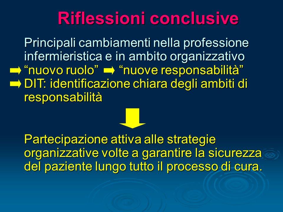 Principali cambiamenti nella professione infermieristica e in ambito organizzativo nuovo ruolo nuove responsabilità DIT: identificazione chiara degli