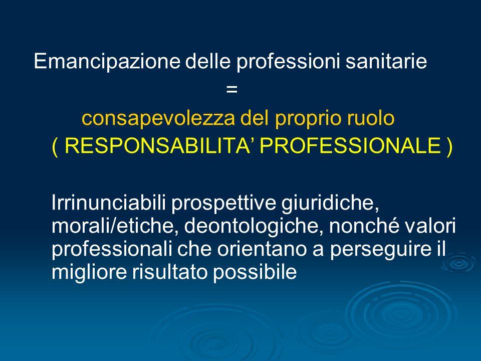Emancipazione delle professioni sanitarie = consapevolezza del proprio ruolo ( RESPONSABILITA PROFESSIONALE ) Irrinunciabili prospettive giuridiche, m