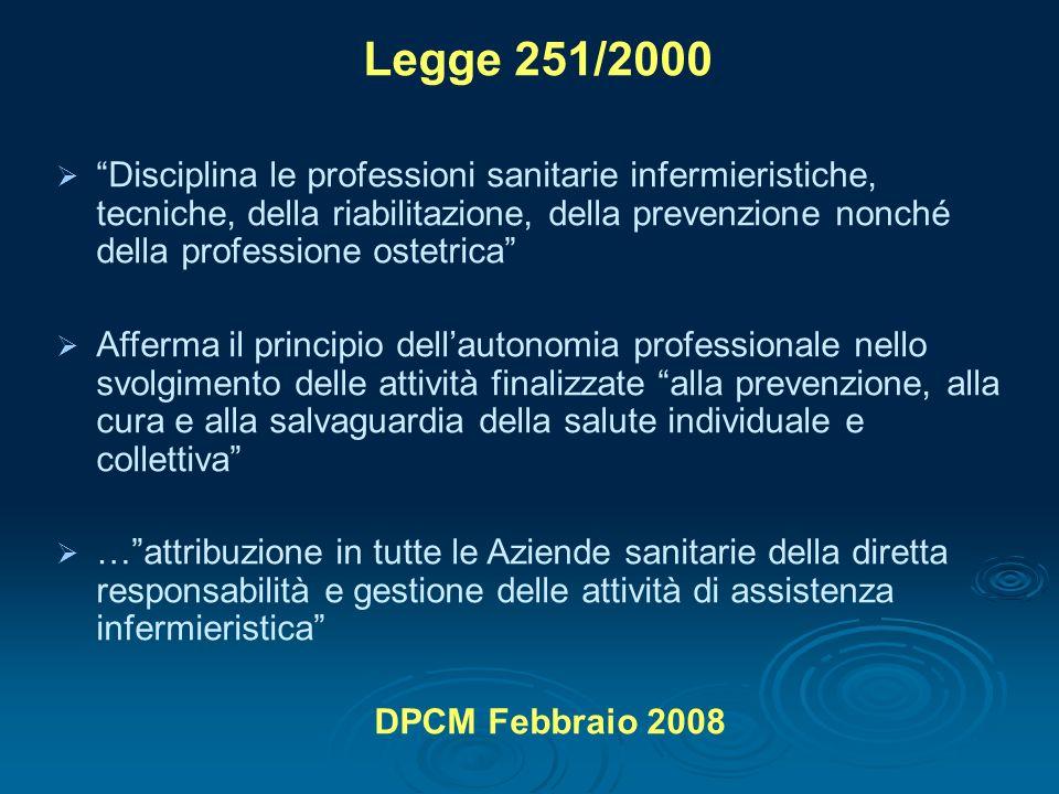 Legge 251/2000 Disciplina le professioni sanitarie infermieristiche, tecniche, della riabilitazione, della prevenzione nonché della professione ostetr