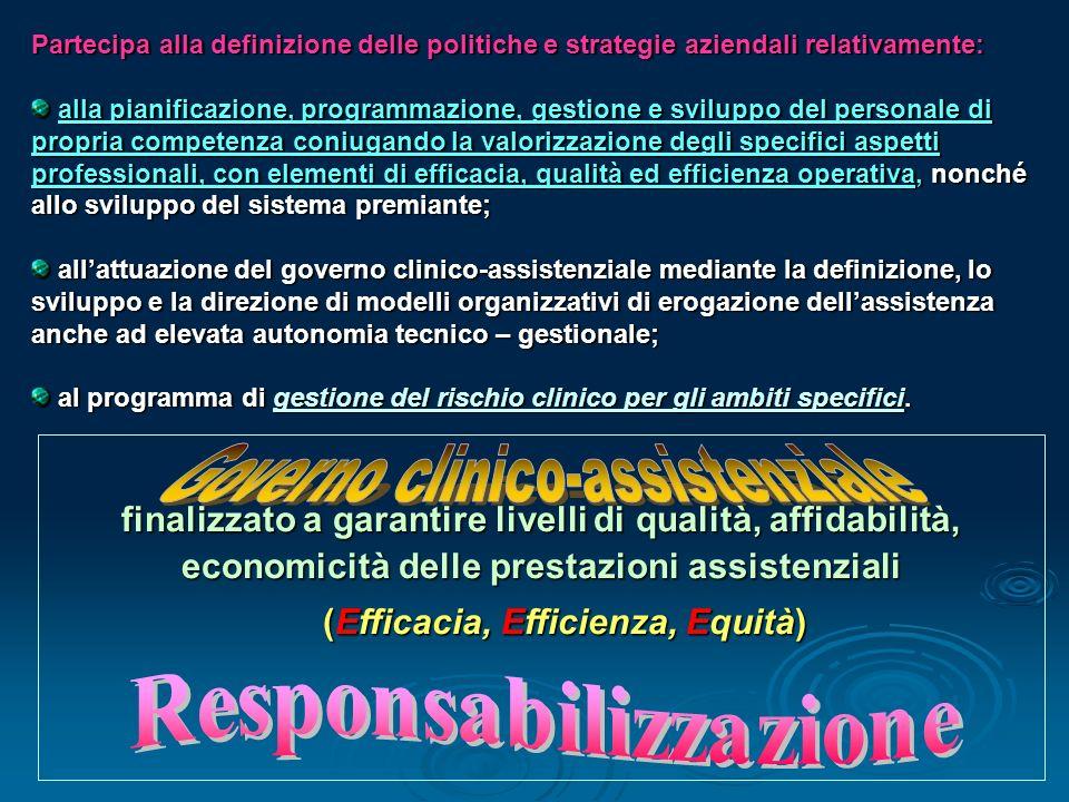 PROCESSO CHE ASSICURA LA DISPONIBILITA QUALITATIVAQUANTITATIVA QUALITATIVA E QUANTITATIVA DI RISORSE UMANE NECESSARIE ALLA REALIZZAZIONE DEI PIANI AZIENDALI GESTIONE RISORSE UMANE SELEZIONE INSERIMENTO FORMAZIONE VALUTAZIONE SVILUPPO DI CARRIERA SISTEMI PREMIANTI SISTEMI PREMIANTI PIANIFICAZIONE Funzione: Garantire Qualità delle Prestazioni