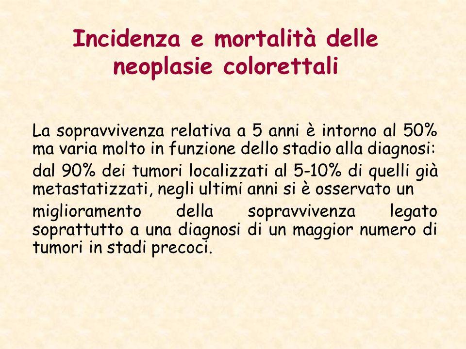 Incidenza e mortalità delle neoplasie colorettali La sopravvivenza relativa a 5 anni è intorno al 50% ma varia molto in funzione dello stadio alla dia