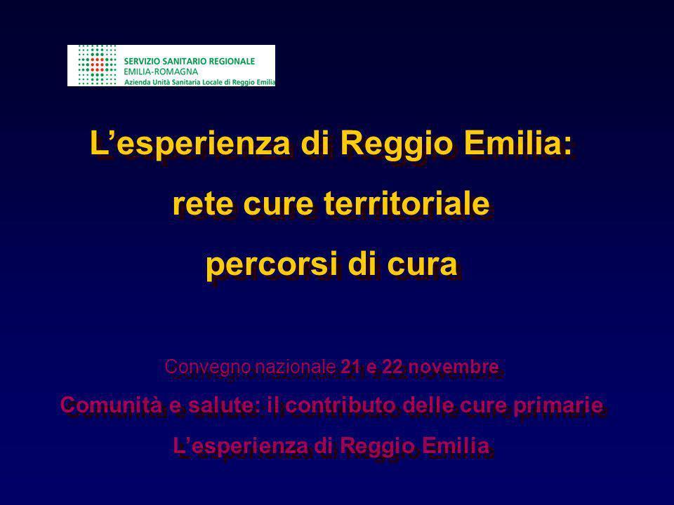 Lesperienza di Reggio Emilia: rete cure territoriale percorsi di cura Convegno nazionale 21 e 22 novembre Comunità e salute: il contributo delle cure