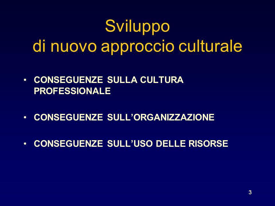 3 Sviluppo di nuovo approccio culturale CONSEGUENZE SULLA CULTURA PROFESSIONALE CONSEGUENZE SULLORGANIZZAZIONE CONSEGUENZE SULLUSO DELLE RISORSE