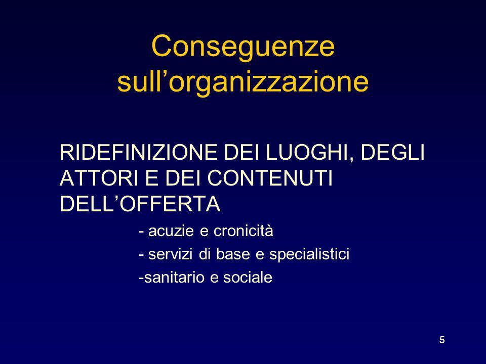 5 Conseguenze sullorganizzazione RIDEFINIZIONE DEI LUOGHI, DEGLI ATTORI E DEI CONTENUTI DELLOFFERTA - acuzie e cronicità - servizi di base e specialis