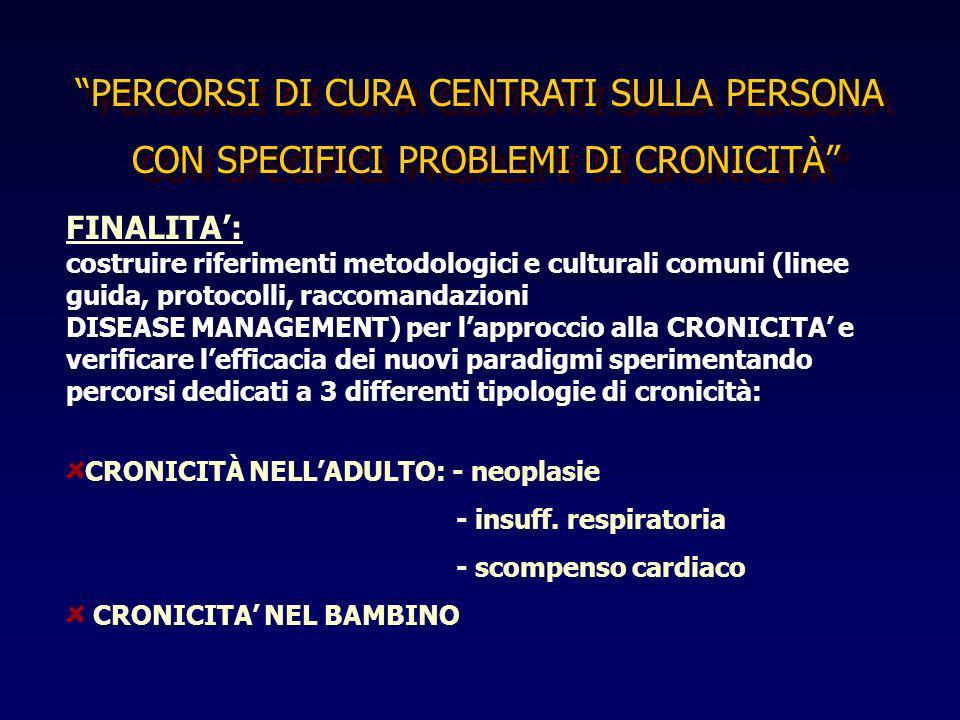 FINALITA: costruire riferimenti metodologici e culturali comuni (linee guida, protocolli, raccomandazioni DISEASE MANAGEMENT) per lapproccio alla CRON