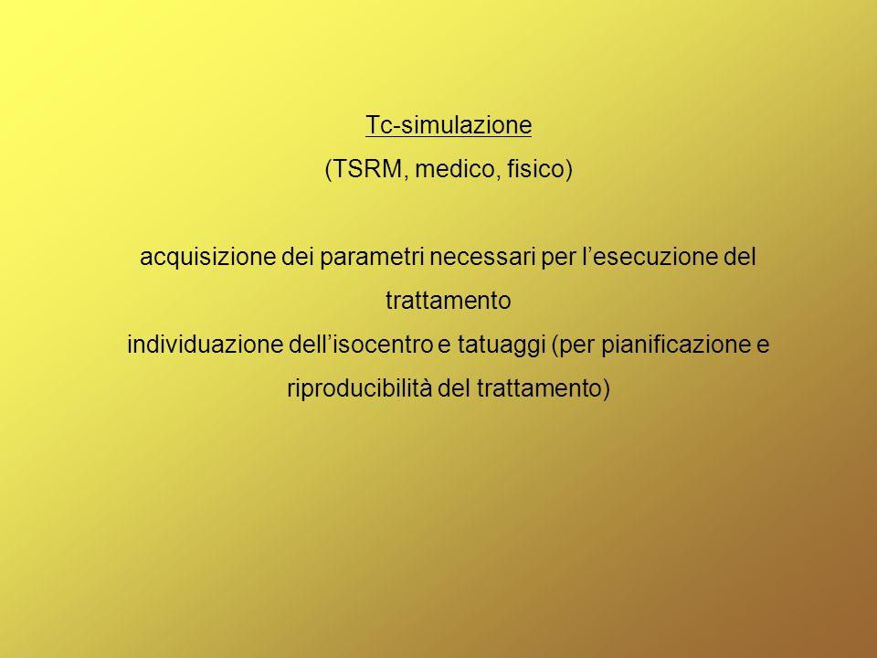 Tc-simulazione (TSRM, medico, fisico) acquisizione dei parametri necessari per lesecuzione del trattamento individuazione dellisocentro e tatuaggi (pe