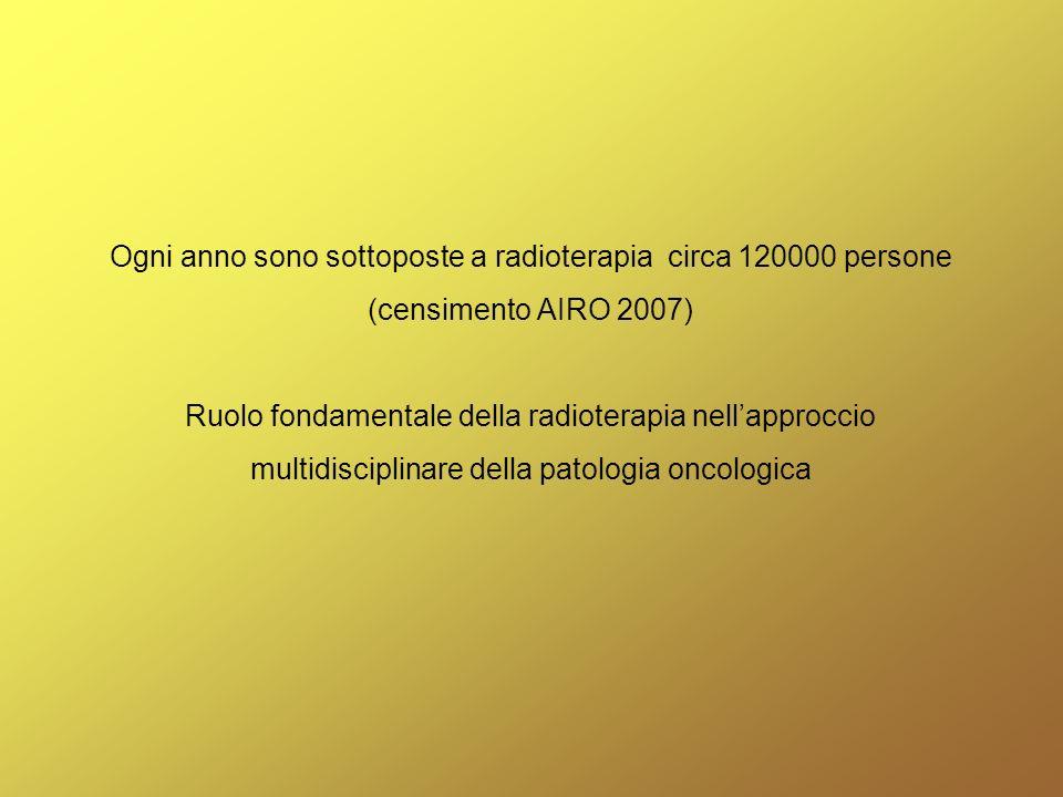 13,2 % dei pazienti sottoposti a radioterapia sono affetti da neoplasia della prostata.