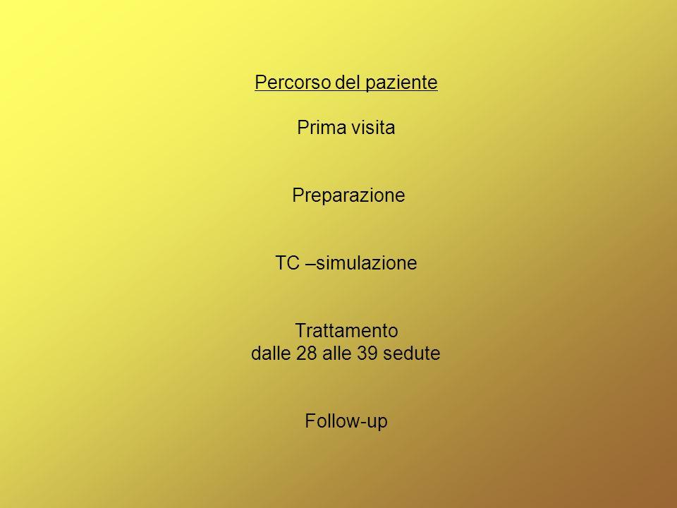 Percorso del paziente Prima visita Preparazione TC –simulazione Trattamento dalle 28 alle 39 sedute Follow-up