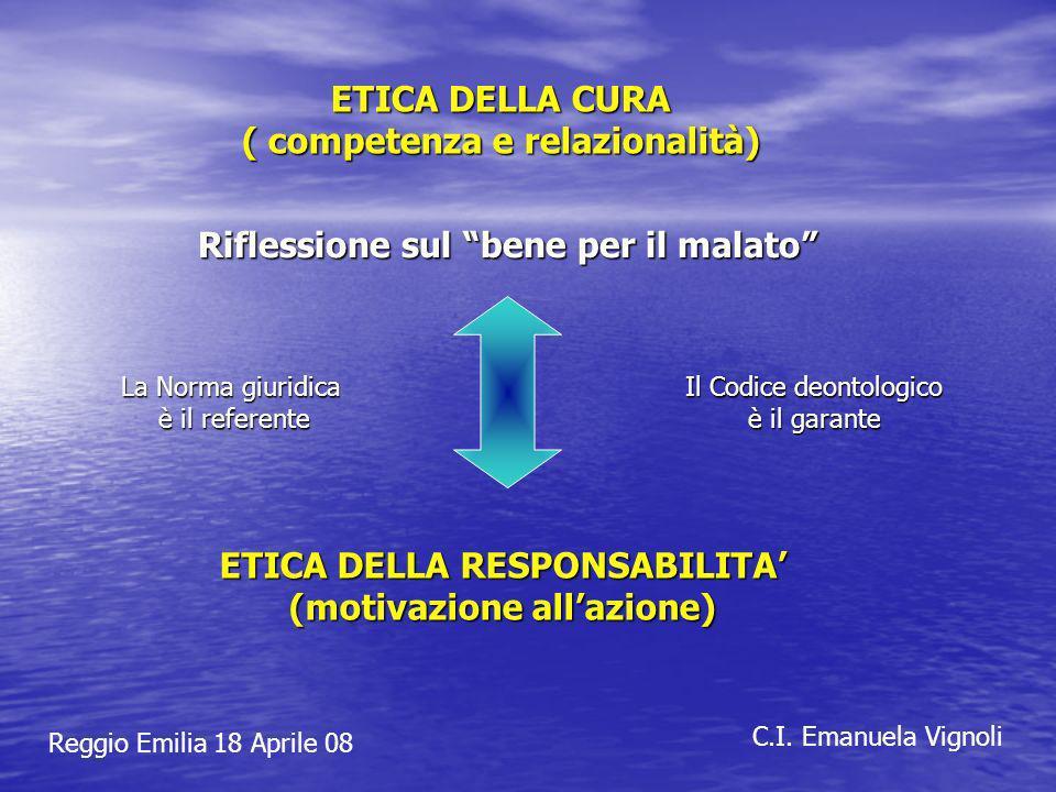 Reggio Emilia 18 Aprile 08 C.I. Emanuela Vignoli ETICA DELLA CURA ( competenza e relazionalità) Riflessione sul bene per il malato ETICA DELLA RESPONS