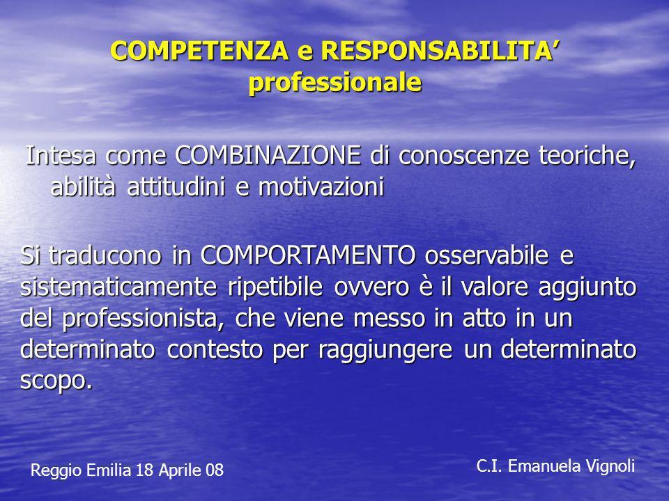 Reggio Emilia 18 Aprile 08 C.I. Emanuela Vignoli COMPETENZA e RESPONSABILITA professionale Intesa come COMBINAZIONE di conoscenze teoriche, abilità at