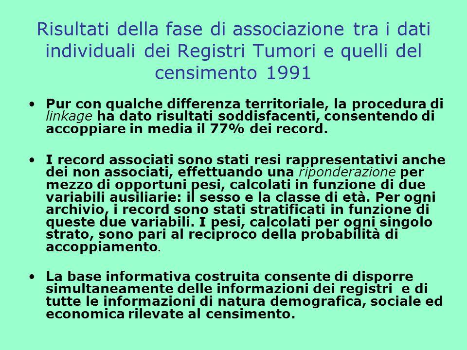 Risultati della fase di associazione tra i dati individuali dei Registri Tumori e quelli del censimento 1991 Pur con qualche differenza territoriale, la procedura di linkage ha dato risultati soddisfacenti, consentendo di accoppiare in media il 77% dei record.