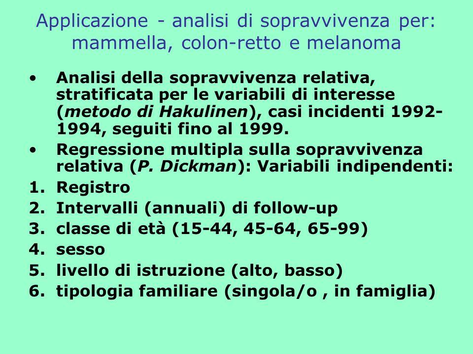 Applicazione - analisi di sopravvivenza per: mammella, colon-retto e melanoma Analisi della sopravvivenza relativa, stratificata per le variabili di interesse (metodo di Hakulinen), casi incidenti 1992- 1994, seguiti fino al 1999.