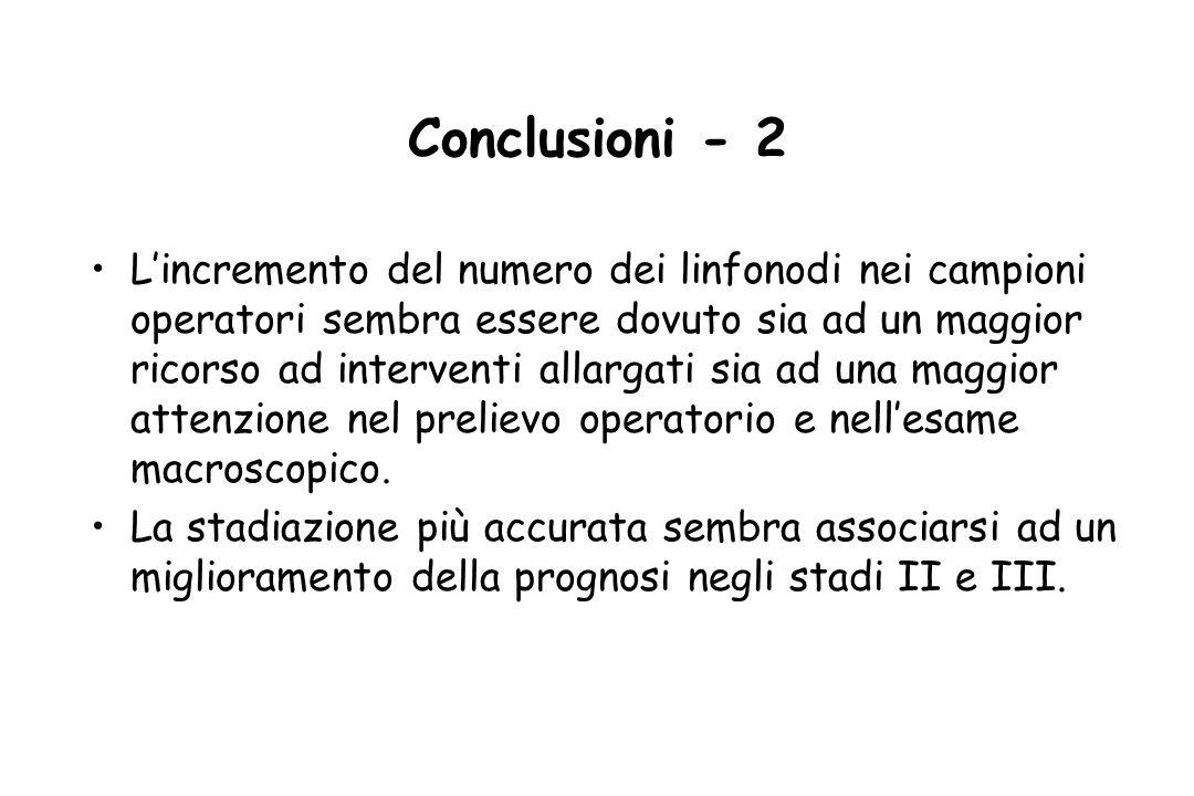 Conclusioni - 2 Lincremento del numero dei linfonodi nei campioni operatori sembra essere dovuto sia ad un maggior ricorso ad interventi allargati sia